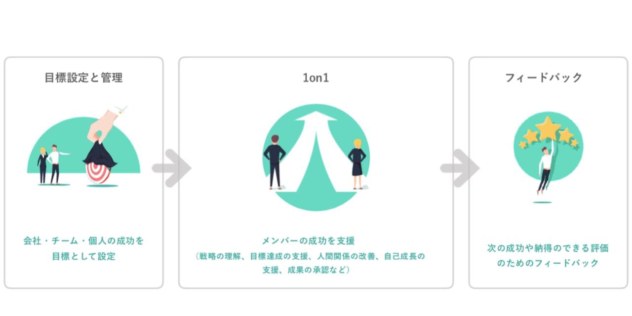 マネジメントサイクル.001-1