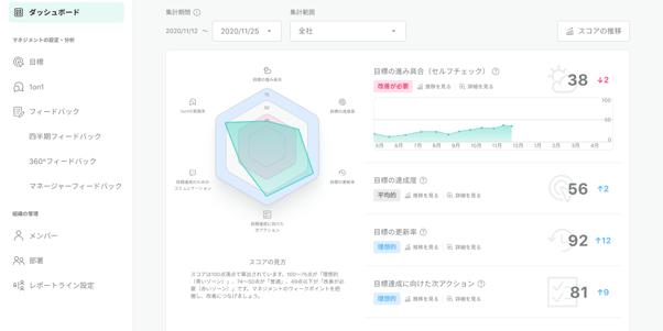 hr_dashbord_chart-1