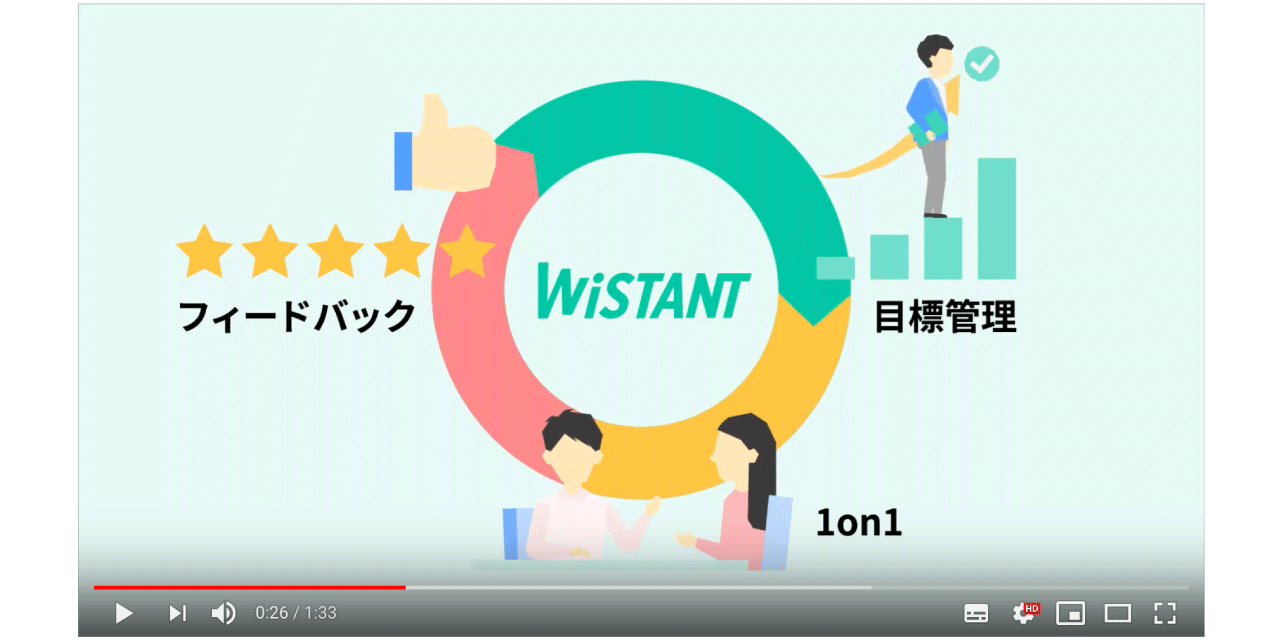 Wistantの「サービス紹介動画」が公開されました!
